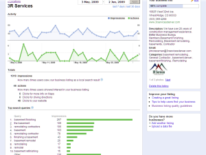 Google Local Business Center - Analytics 3 R (C)